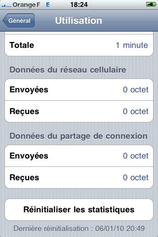 iPhone - statistiques d'utilisation